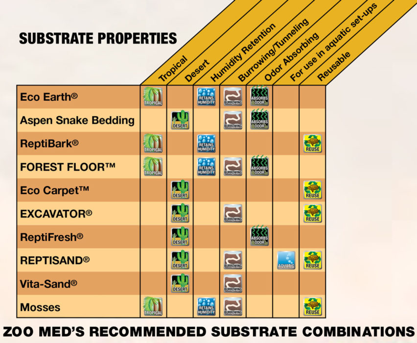 Recommended_Substrate_Chart-852x700.jpg (135.37 KB)
