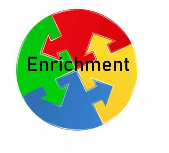 All Enrichment